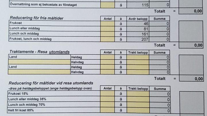 Traktamente och andra ersättningar vid resa i tjänsten.