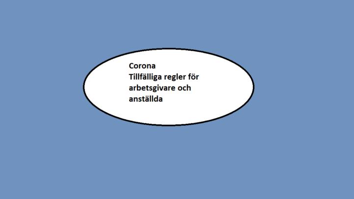 Information till arbetsgivare och anställda i Corona tider. Uppdaterad :)