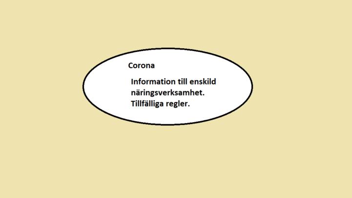 Information till enskild näringsverksamhet i Corona tider.